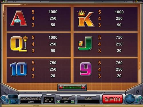 Galacticons Review Slots slot game symbols paytable