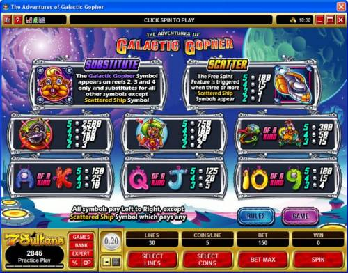 Galatic Gopher Review Slots