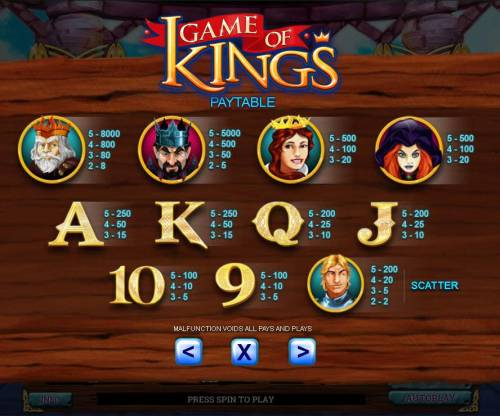 Game of Kings Review Slots Slot game symbols paytable