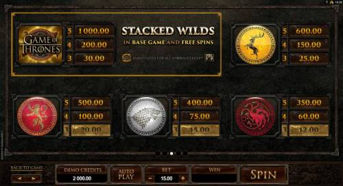Game of Thrones - 15 Lines Review Slots High value game symbols paytable