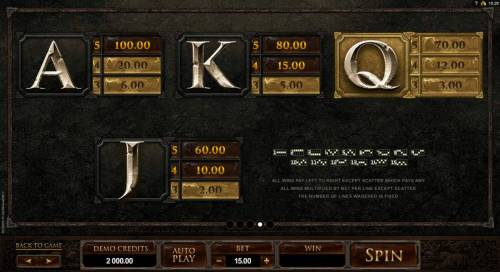 Game of Thrones - 15 Lines Review Slots Low value game symbols paytable