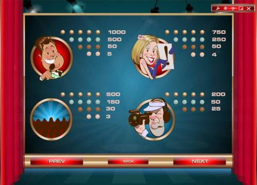 Game Show Review Slots slot game high symbols paytable