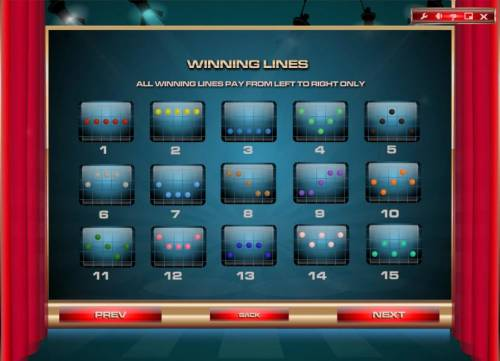 Game Show Review Slots payline diagrams