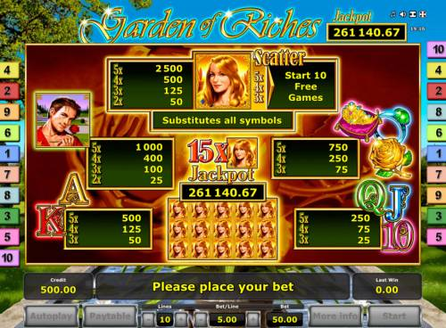 Garden of Riches Review Slots Paytable