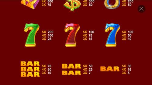Gem Heat Review Slots Low value game symbols paytable.