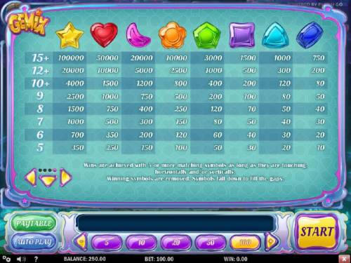 Gemix review on Review Slots