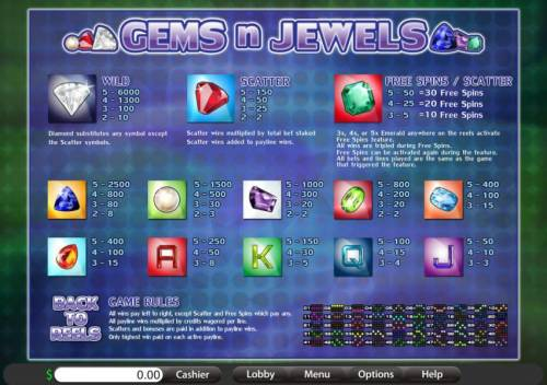 Gems n Jewels review on Review Slots