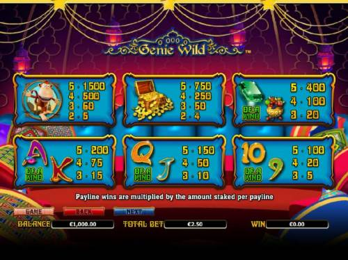 Genie Wild Review Slots slot game symbols paytable