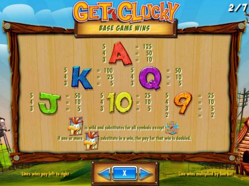 Get Clucky Review Slots Low value game symbols paytable.