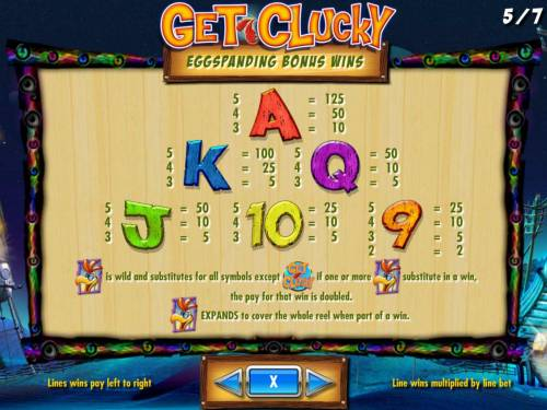 Get Clucky Review Slots Low value slot game symbols paytable - Bonus Game Wins.