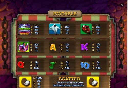 Ghost Train Fairground Fortunes Review Slots Slot game symbols paytable.