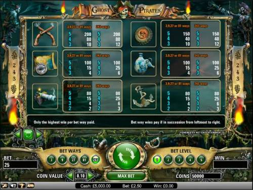 Ghost Pirates Review Slots Ghost Pirates slot game payout table
