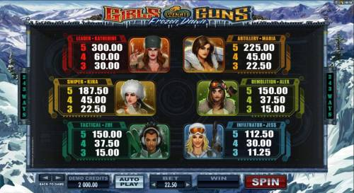 Girls with Guns 2-Frozen Dawn Review Slots High value game symbols paytable