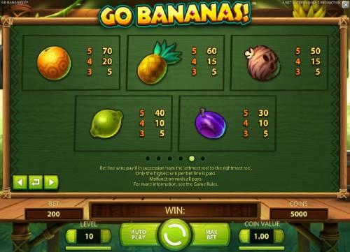 Go Bananas Review Slots Low value game symbols paytable