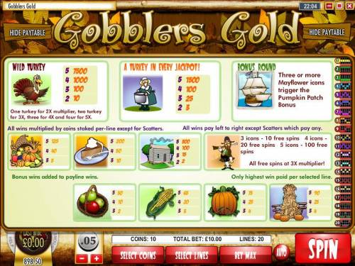 Gobbler's Gold review on Review Slots