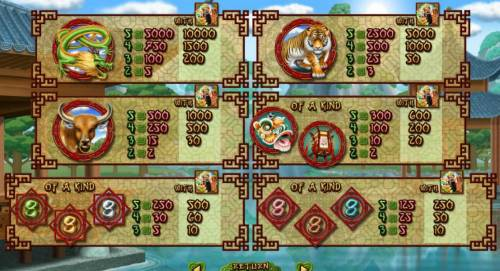 God of Wealth review on Review Slots