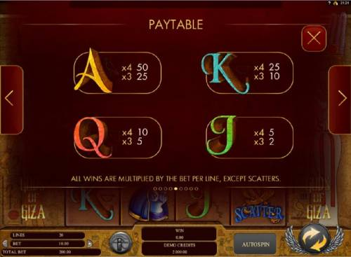 Gods of Giza Review Slots Low value game symbols paytable