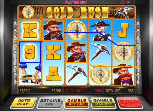 Gold Rush Review Slots Multiple winning paylines