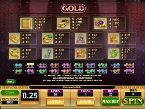 Gold Review Slots paytable
