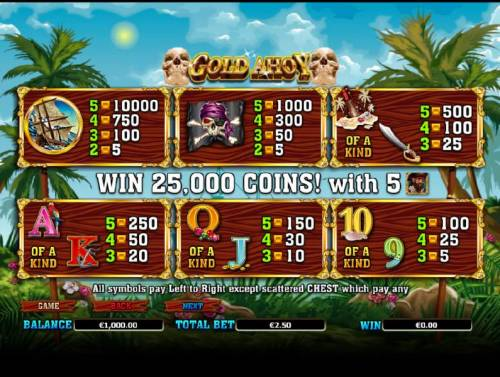 Gold Ahoy review on Review Slots