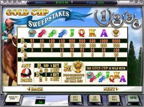 Gold Cup Review Slots slot game symbols paytable