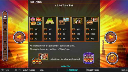 Golden Chief Review Slots Paytable