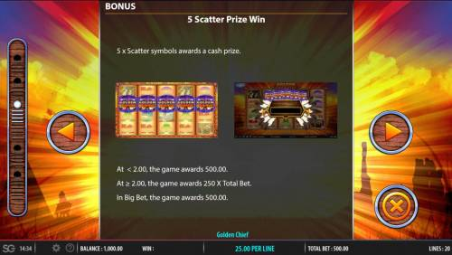 Golden Chief Review Slots 5 Scatter Prize Win Rules