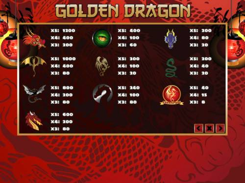 Golden Dragon review on Review Slots