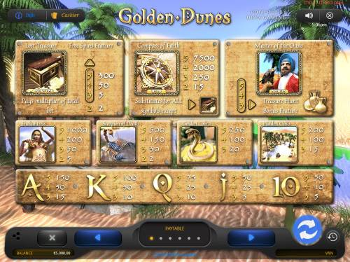 Golden Dunes Review Slots Paytable