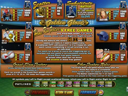 Golden Glove review on Review Slots
