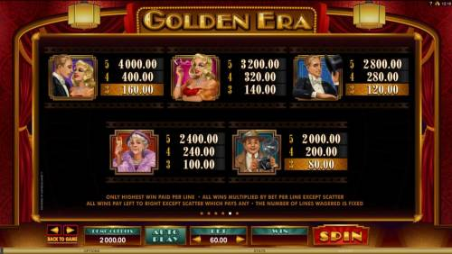 Golden Era Review Slots High value slot game symbols paytable