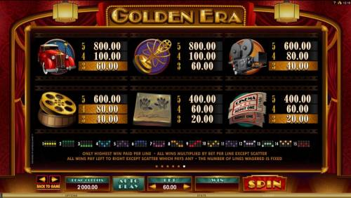 Golden Era Review Slots Low value game symbols paytable and payline diagrams