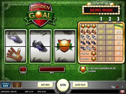Golden Goal Review Slots main game board featuring three reels, one payline and a progressive jackpot