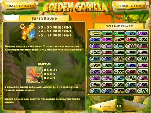 Golden Gorilla review on Review Slots