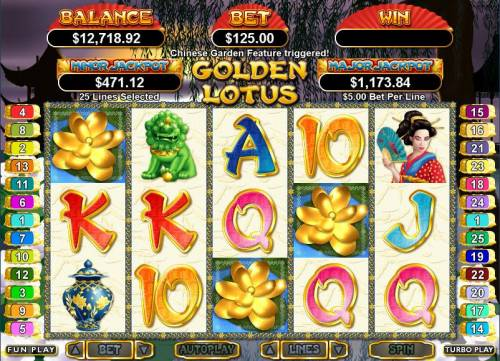 Golden Lotus review on Review Slots