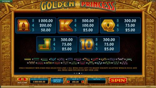 Golden Princess Review Slots Low value game symbols paytable and payline diagrams