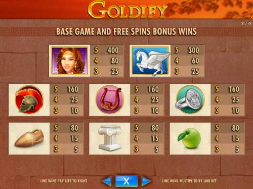 Goldify Review Slots Base game and Free Spins Bonus Paytable