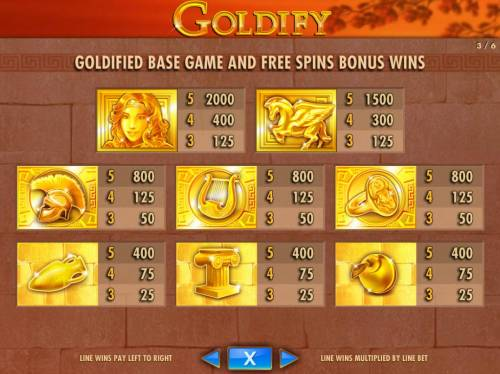 Goldify Review Slots Goldified Base Game and Free Spins Bonus Paytable