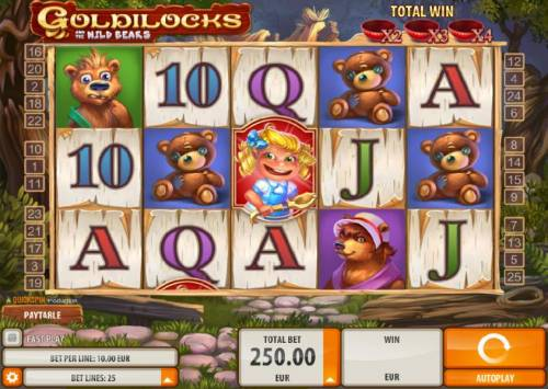 Goldilocks review on Review Slots