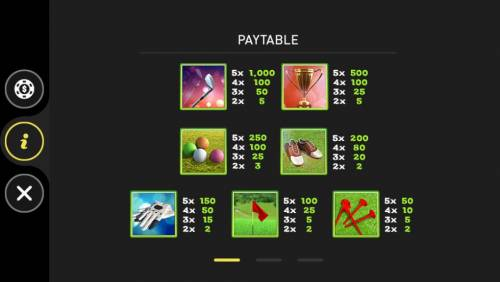 Golf Tour Review Slots Paytable