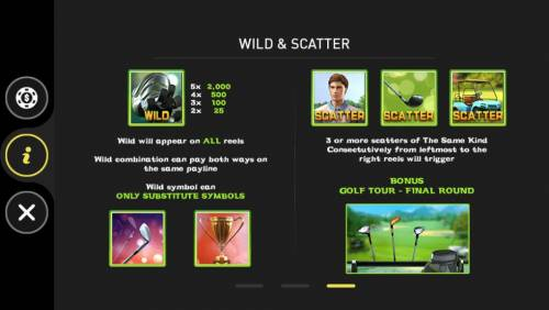 Golf Tour Review Slots Wild and Scatter Symbols Rules and Pays