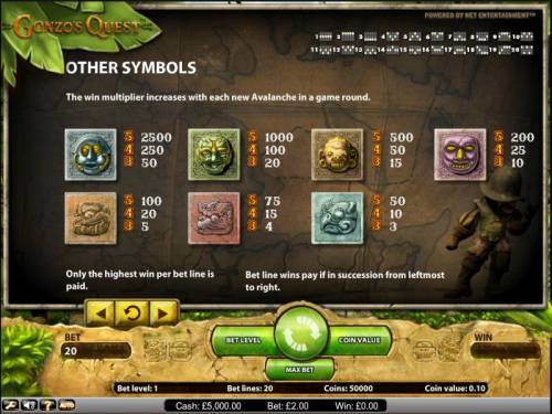 Gonzo's Quest Review Slots Gonzo's Quest slot game payout table