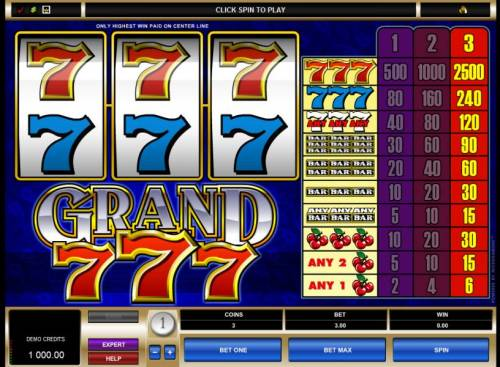 Grand 7s Review Slots main game board featuring 3 reels and one pay line