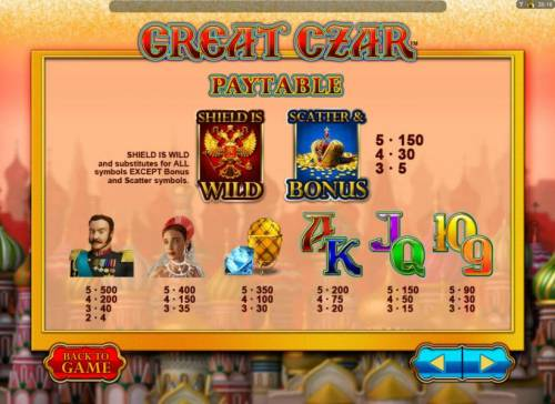 Great Czar Review Slots Wild, Scatter and game symbols paytable