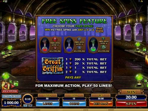 Great Griffin Review Slots free spins feature paytable
