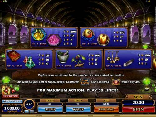 Great Griffin Review Slots game symbols paytable