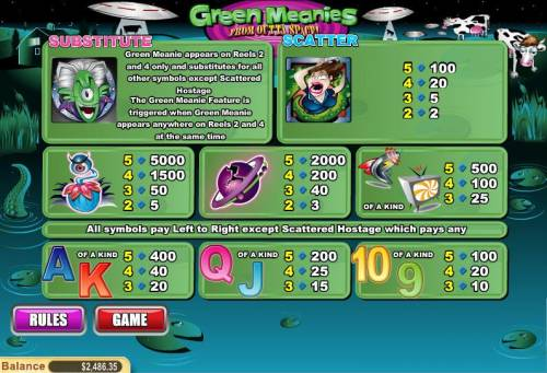 Green Meanies review on Review Slots