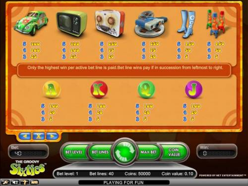 Groovy Sixties Review Slots payout table