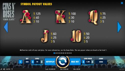 Guns N' Roses Review Slots Low value game symbols paytable - Featuring stylized Ace, King, Queen, Jack and Ten.