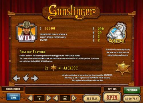 Gunslinger Review Slots wild, scatter and bonus feature pays